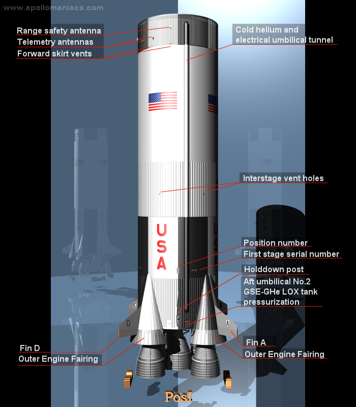 S-IC First Stage | Saturn V booster | APOLLO MANIACS