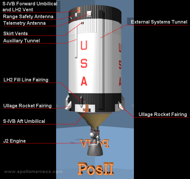 S Ivb Second Stage Saturn Ib Booster Apollo Maniacs