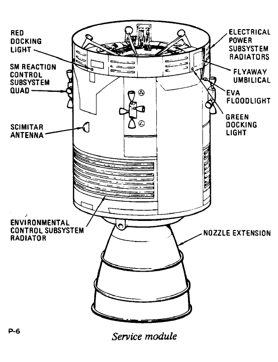 service module sm