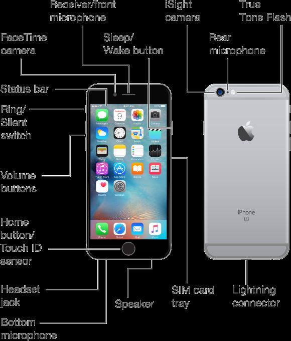 Iphone 5s инструкция